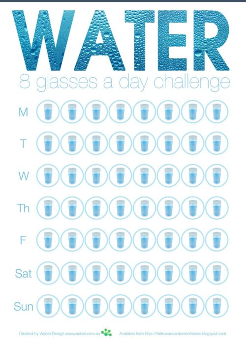 8 Glasses a Day Weekly Water Tracking Sheet