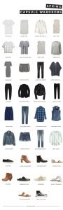 The Capsule Wardrobe ~ Wardrobe Building