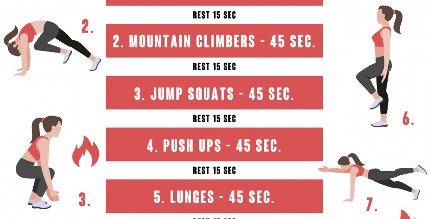 HIIT Blast Workout