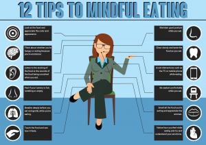 12 Tips To Mindful Eating